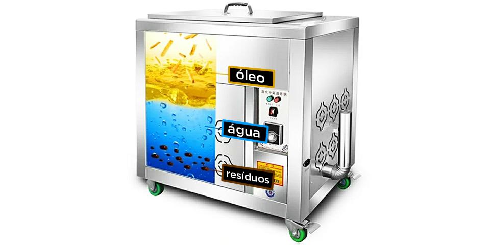 como a fritadeira agua e óleo funciona